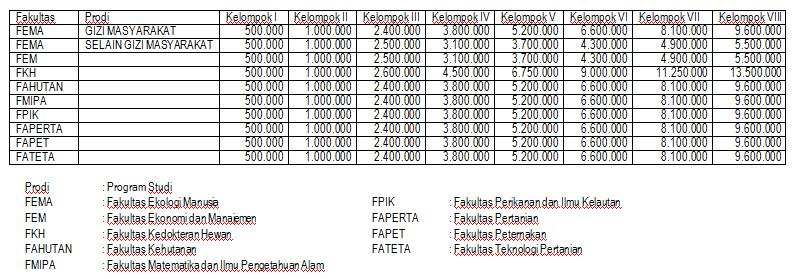 Image Result For Download Permendikbud Ukt